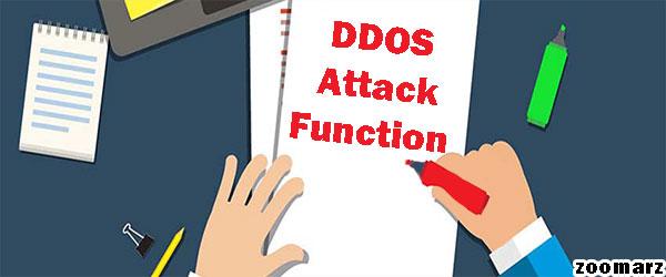 عملکرد حمله دیداس DDoS چگونه است؟
