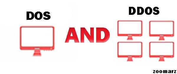 انواع حملات داس DoS و دیداس DDoS