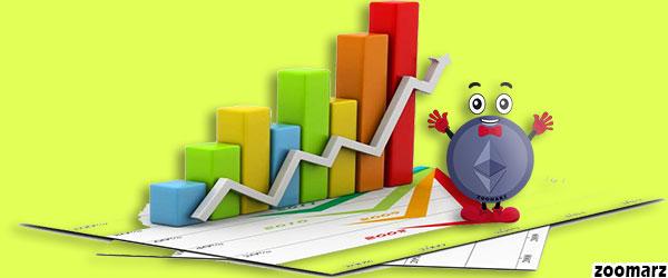 آیا افزایش قیمت شدید اتر در راه است؟