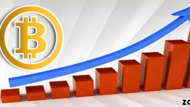 سه دلیل برای افزایش قیمت ناگهانی بیت کوین