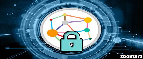 بررسی امنیت کیف پول کوینومی Coinomi