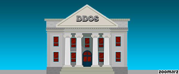 حمله دیداس DDoS به صرافی های ارز دیجیتال