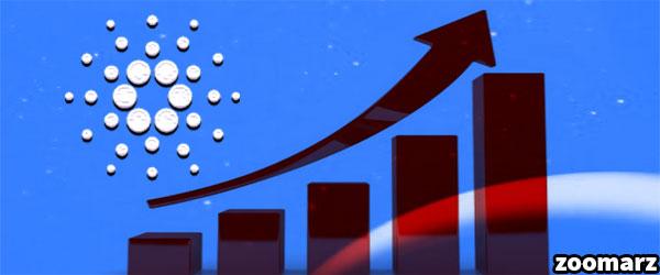 ممکن است کاردانو دچار افزایش قیمتی 800 درصدی شود
