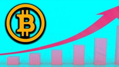 افزایش قیمت بیت کوین در یک روز تاریخی