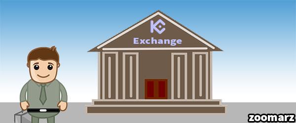 معرفی صرافی های پشتیبان کننده ارز دیجیتال کوکوین شیرز KCS