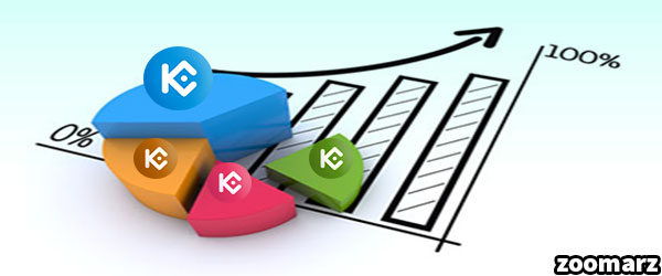 عملکرد ارز دیجیتال کوکوین شیرز KuCoin Shares چگونه است؟