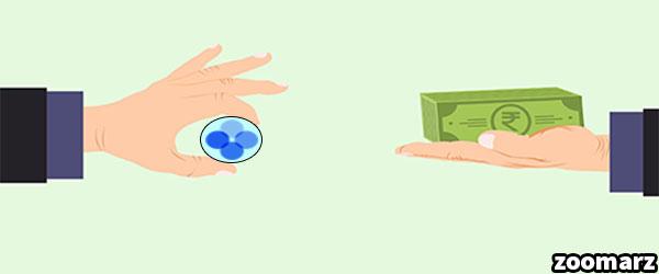 بررسی کارمزد معاملات در صرافی اوکی OKEx