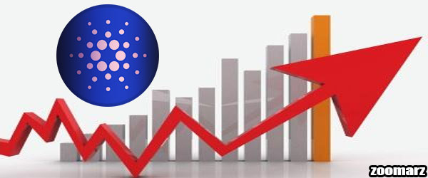 افزایش قیمت کاردانو در پی راه اندازی هاردفورک آلونزو