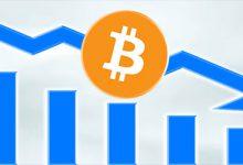کاهش شدید ارزش کل بازار بیت کوین