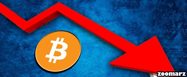 کاهش قیمت بیت کوین و لیکویید شدن سرمایه گذاران