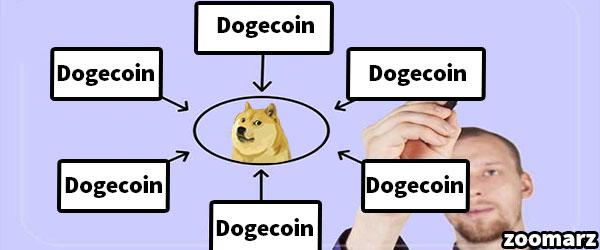 عملکرد دوج کوین Dogecoin چگونه است؟