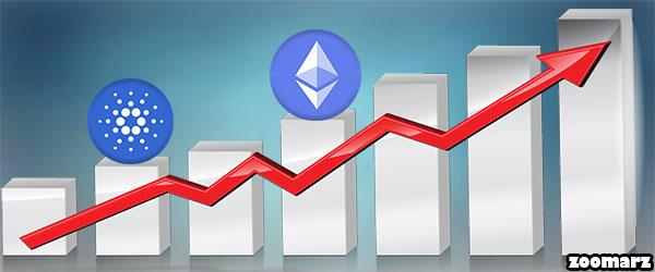 خبر جدید: اتریوم و کاردانو به افزایش قیمت خود ادامه خواهند داد
