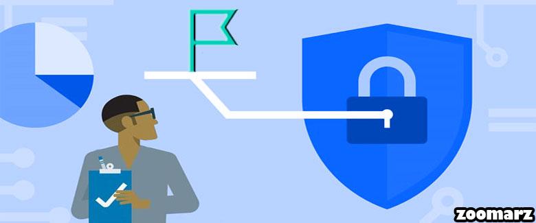 امنیت در کیف پول FreeWallet در چه سطحی است؟