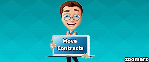 معرفی قراردادهای MOVE در صرافی FTX