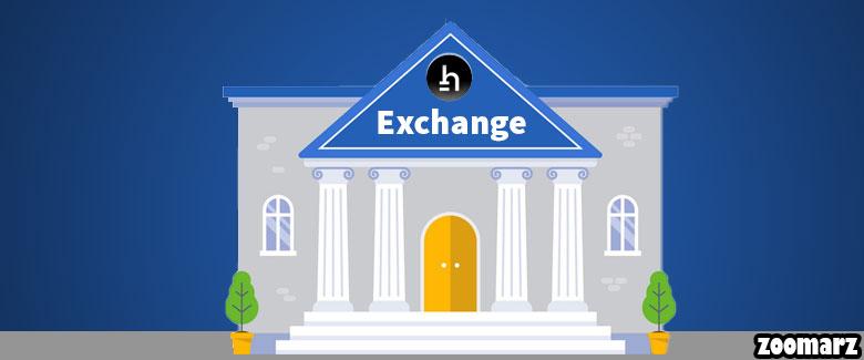 چه صرافی هایی از ارز دیجیتال HTR پشتیبانی میکند؟