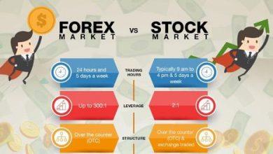 بازار بورس بهتر است یا فارکس