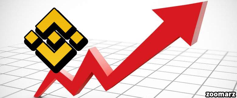 خبر جدید: جهش قیمت BNB