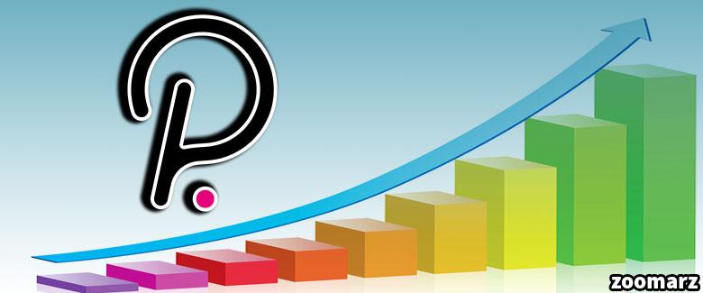 افزایش قیمت 20 درصدی پولکادات