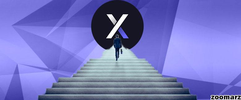 آینده ارز دیجیتال DYDX چگونه است؟