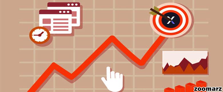 بررسی اهداف پلتفرم ارز دیجیتال DYDX