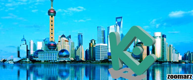 ممنوعیت فعالیت کاربران چینی در KuCoin