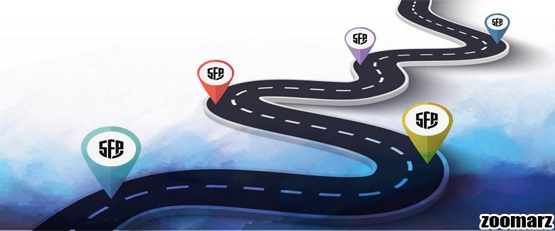 بررسی نقشه راه سیف پل SafePal