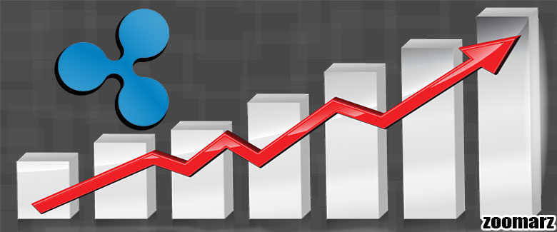 خبر جدید: ارز XRP به یک دلار رسید
